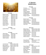 1st Qtr 2018 Honor Roll