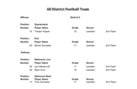 All District Football Team