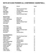 Pioneer All Conference Boys Team